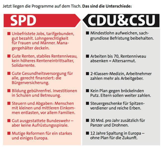 Programm SPD/CDU